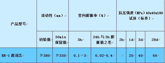 超流态灌浆料指标.jpg